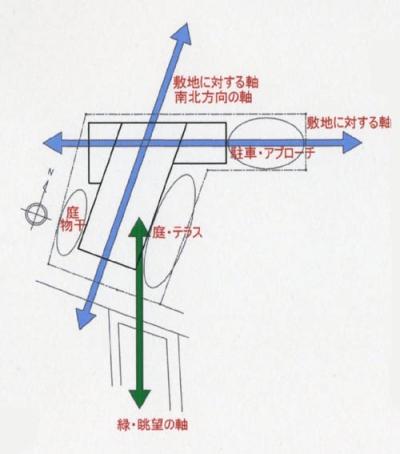 Zukawa001